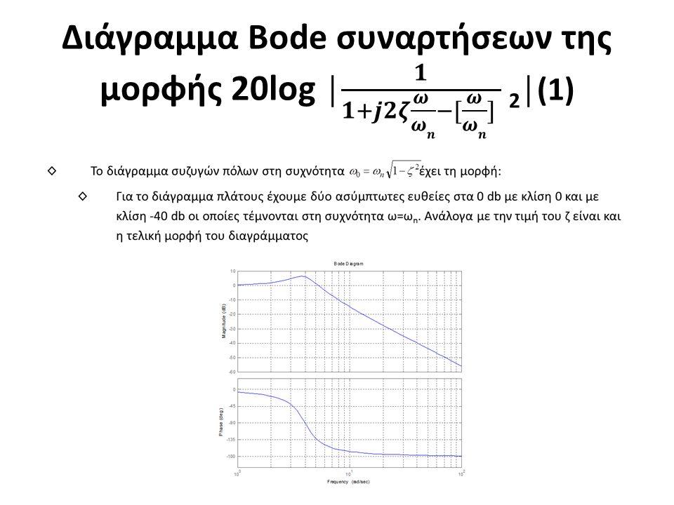 Διάγραμμα Bode συναρτήσεων της μορφής 20log │ 𝟏 𝟏+𝒋𝟐𝜻 𝝎 𝝎𝒏 −[ 𝝎 𝝎𝒏 ] 2│(1)